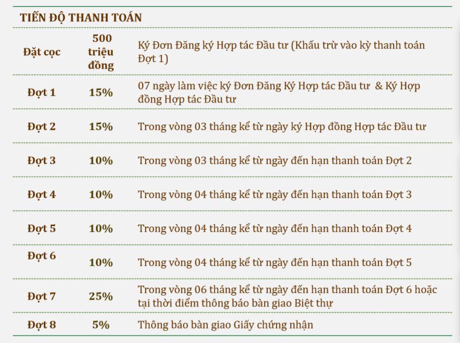Phương thức thanh toán regent phú quốc REGENT Phú Quốc Ph    ng th   c thanh to  n